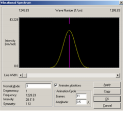 My_site_vibrational_spectra_2